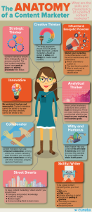anatomy-of-a-content-marketer